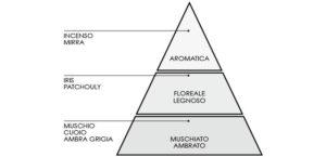 montmartre_piramide_morph-ita